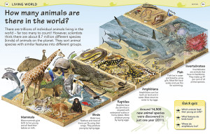 DK Books - Did You Know? - How many animals are there in the world?