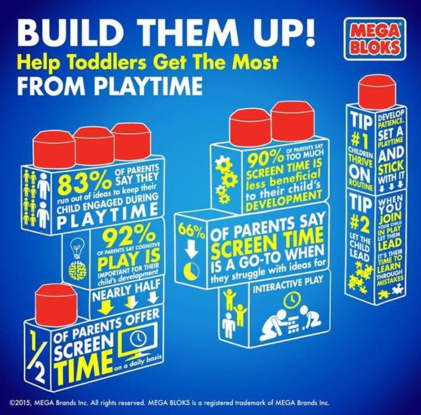 Mega Bloks help toddlers get the most out of playtime! Get gift ideas and download your Early Childhood Education Toolkit here.