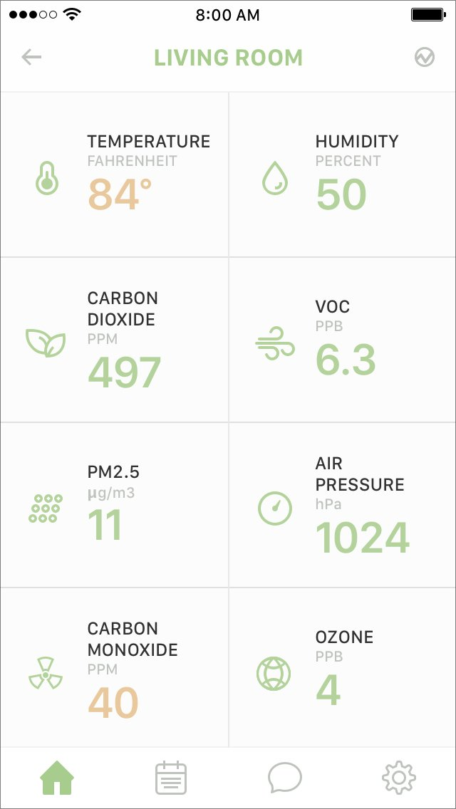 The uHoo evaluates all eight of these measures of air quality and keeps you up to date with the overall quality of air you and your family are breathing in.